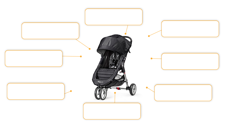 baby jogger CITY MINI™ 3-Rad in black