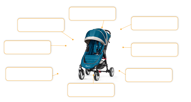 baby jogger CITY MINI™ 4-Rad 2014 in teal/gray