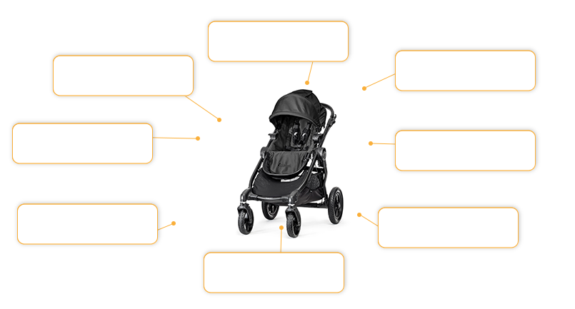 baby jogger CITY SELECT® in black