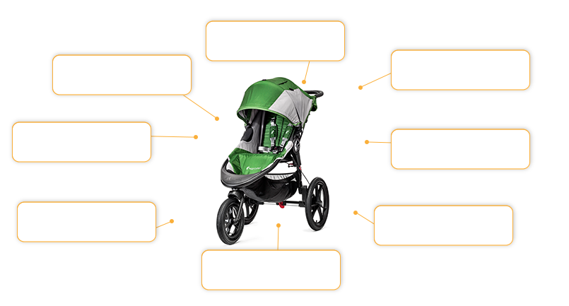 baby jogger SUMMIT™ X3 Single in green/gray