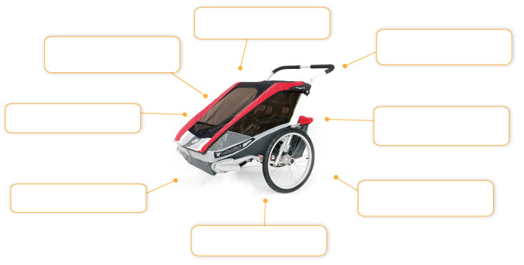 Thule Chariot COUGAR 2 in Rot