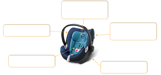 Cybex Aton Q Kindersitz True Blue
