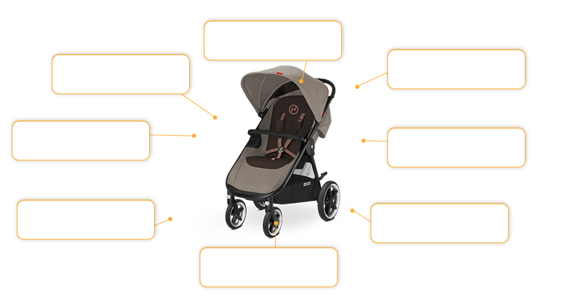 Cybex Eternis M4 in Coffee Bean