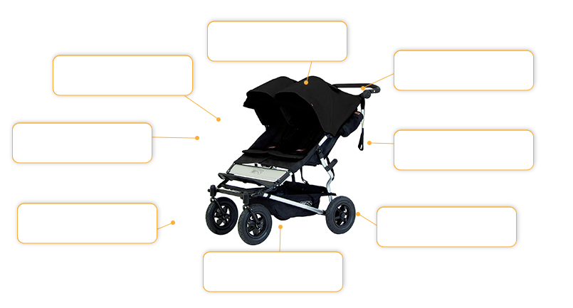 Mountain Buggy Duet in Black