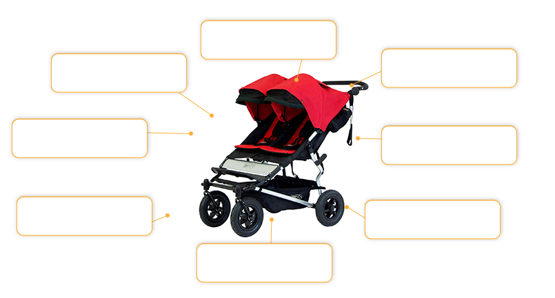 Mountain Buggy plus one in Schwarz