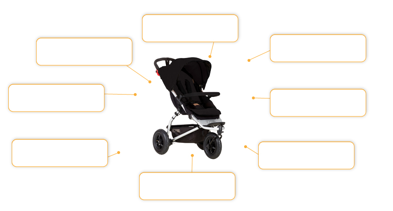 Mountain Buggy Swift 2015 in Black