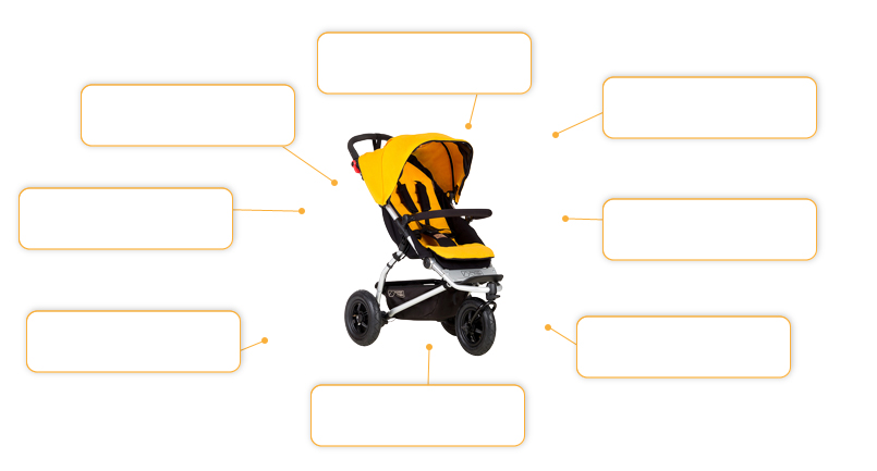Mountain Buggy Swift 2015 in Gold