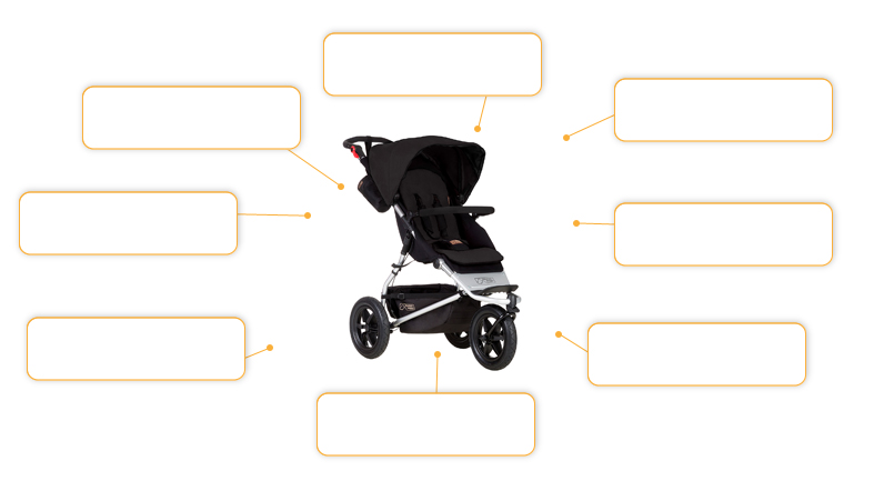 Mountain Buggy Urban Jungle 2015 in Black