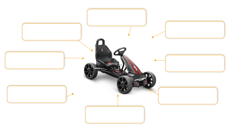 Puky Go-Cart F 550 in rot/schwarz